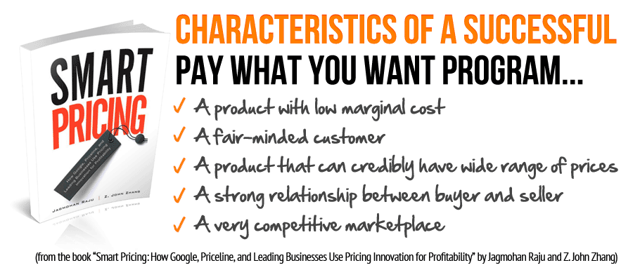 Characteristics of a successful pay what you want program