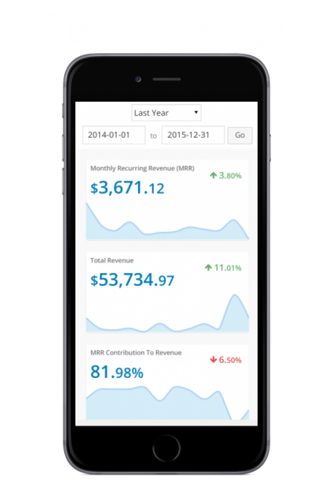 WooCommerce Subscription Reports (Mobile View)