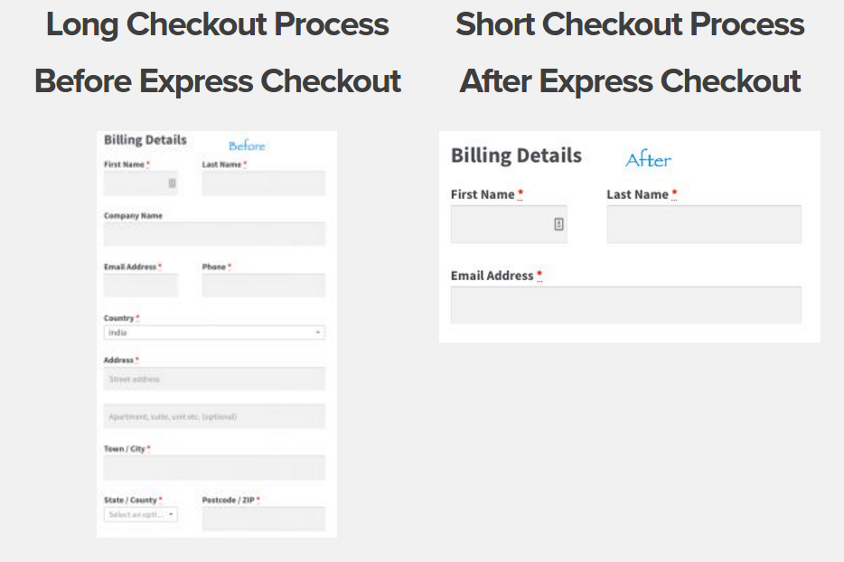 Express Checkout for WooCommerce