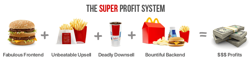 Super Profit System - Sales Funnel Example