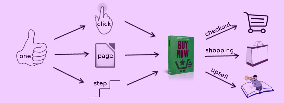 One Click Buy Now