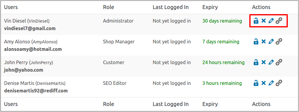 manage-temporary-login-users-wordpress