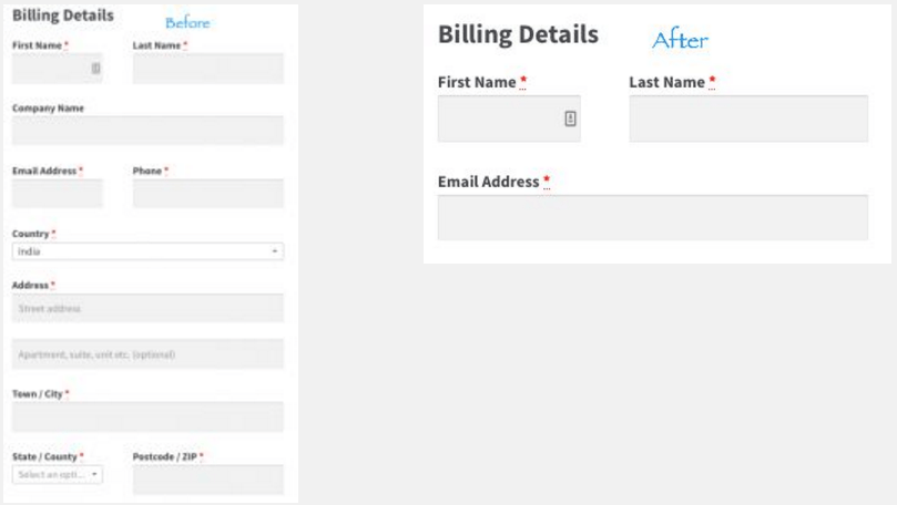 WooCommerce express checkout plugin
