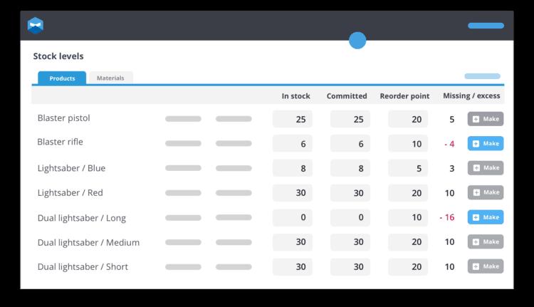 Katana inventory management dashboard