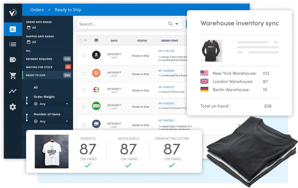 Veeqo WooCommerce inventory management dashboard