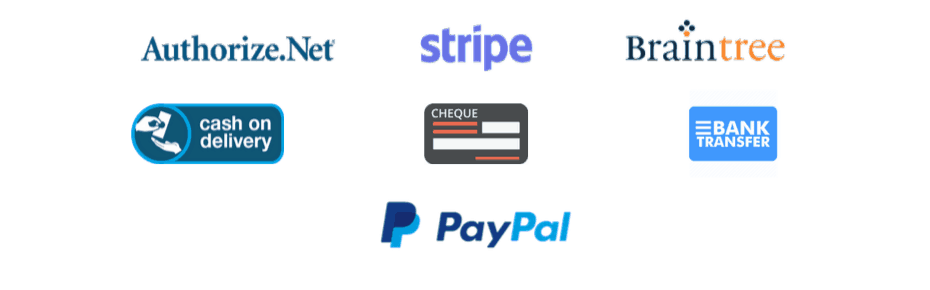 1 click purchase works with PayPal, Authorize.Net, Stripe, Braintree, Cash on Delivery, Cheque Payments and Direct Bank transfer