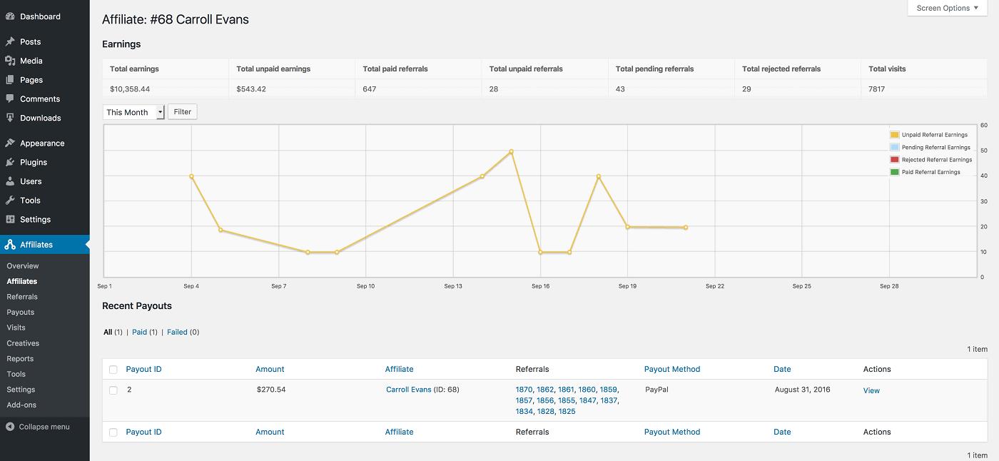 AffiliateWP dashboard